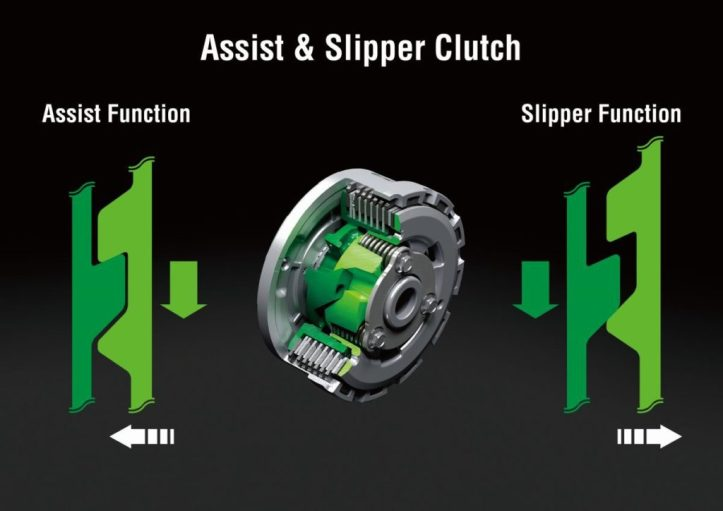 Assist & Slipper Clutch di R15 MY 2017